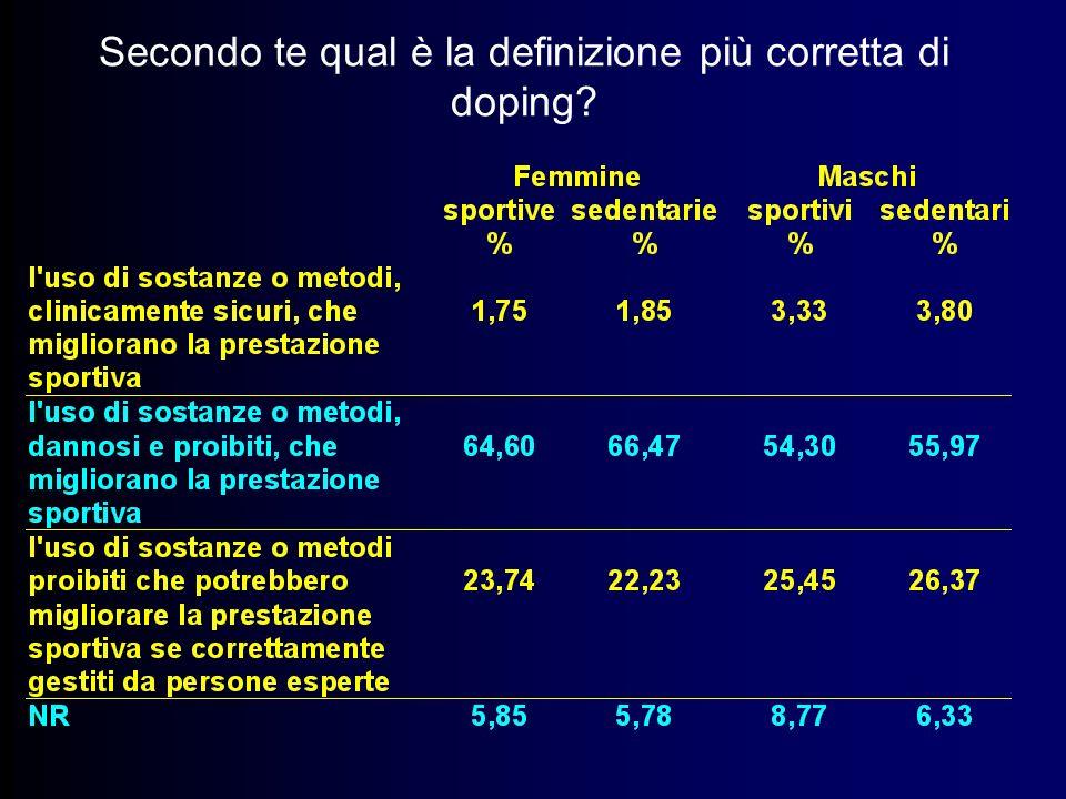 Secondo te qual è la definizione più corretta di doping?