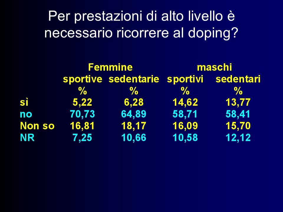 Per prestazioni di alto livello è necessario ricorrere al doping?