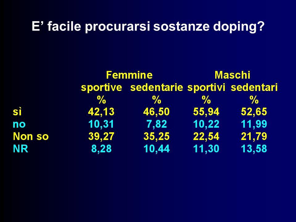E facile procurarsi sostanze doping?