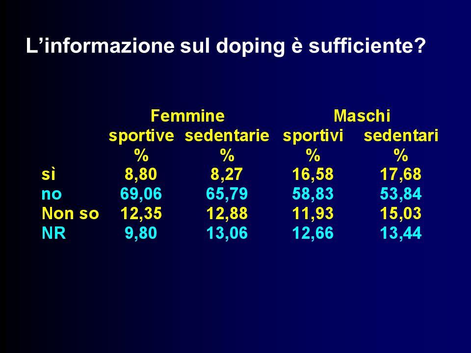 Linformazione sul doping è sufficiente?