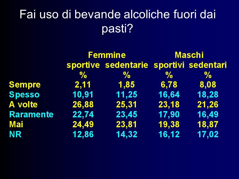 Fai uso di bevande alcoliche fuori dai pasti?