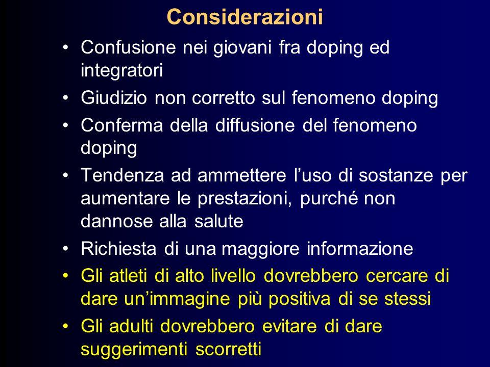 Considerazioni Confusione nei giovani fra doping ed integratori Giudizio non corretto sul fenomeno doping Conferma della diffusione del fenomeno dopin