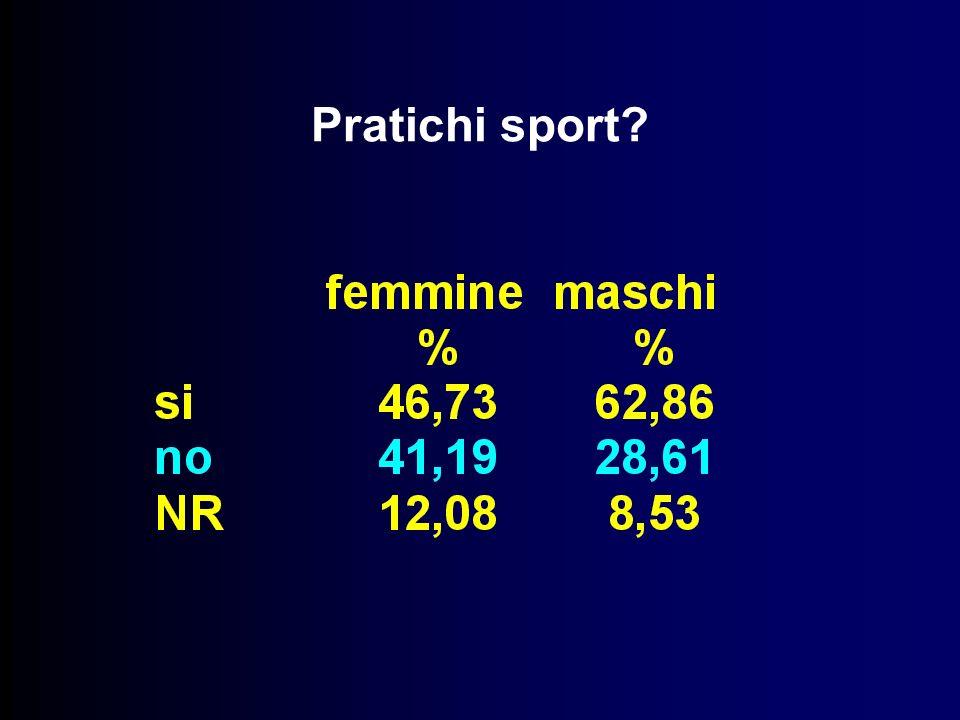 Pratichi sport?
