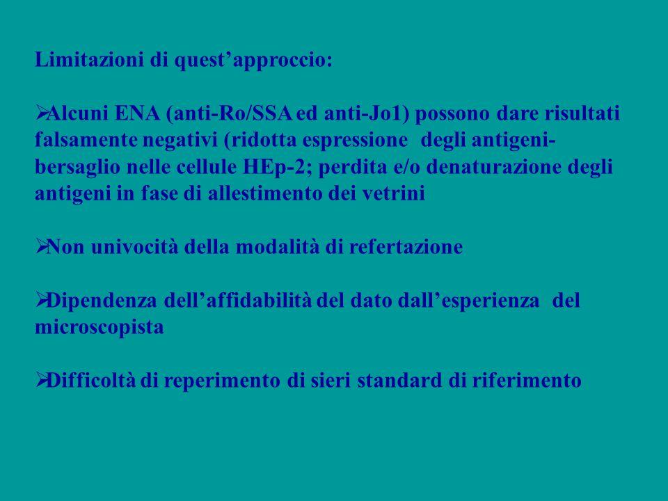 Limitazioni di questapproccio: Alcuni ENA (anti-Ro/SSA ed anti-Jo1) possono dare risultati falsamente negativi (ridotta espressione degli antigeni- be