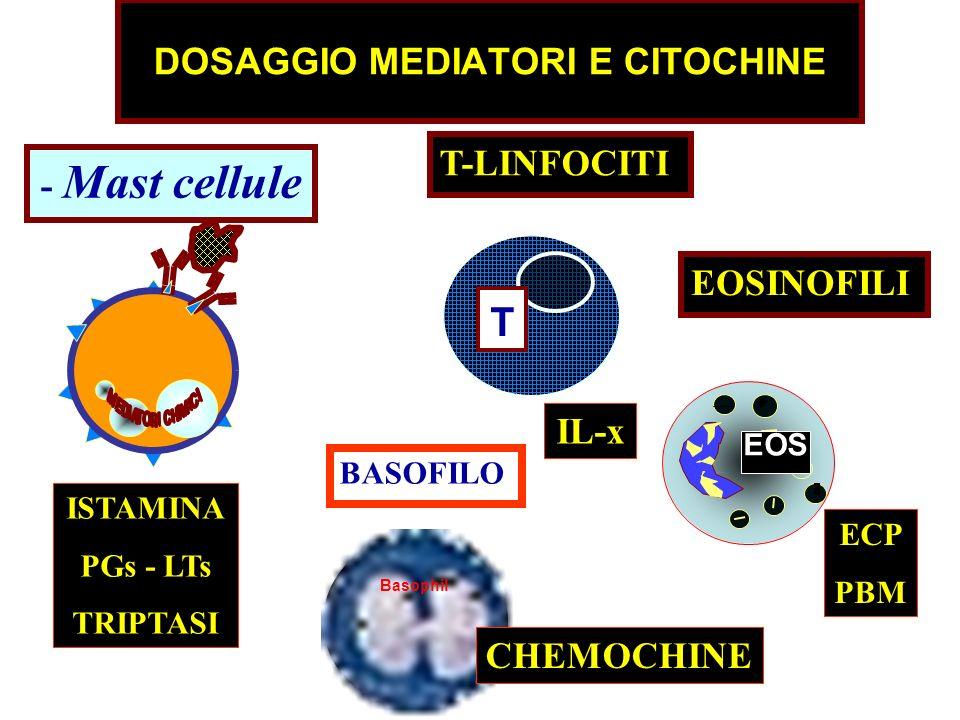 DOSAGGIO MEDIATORI E CITOCHINE EOS EOSINOFILI ECP PBM T T-LINFOCITI IL-x Basophil BASOFILO CHEMOCHINE - Mast cellule ISTAMINA PGs - LTs TRIPTASI