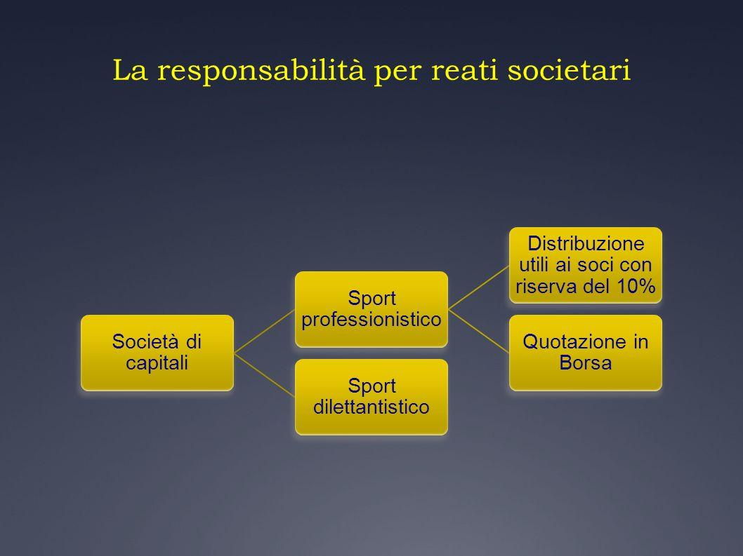 La responsabilità per reati societari Società di capitali Sport professionistico Distribuzione utili ai soci con riserva del 10% Quotazione in Borsa S