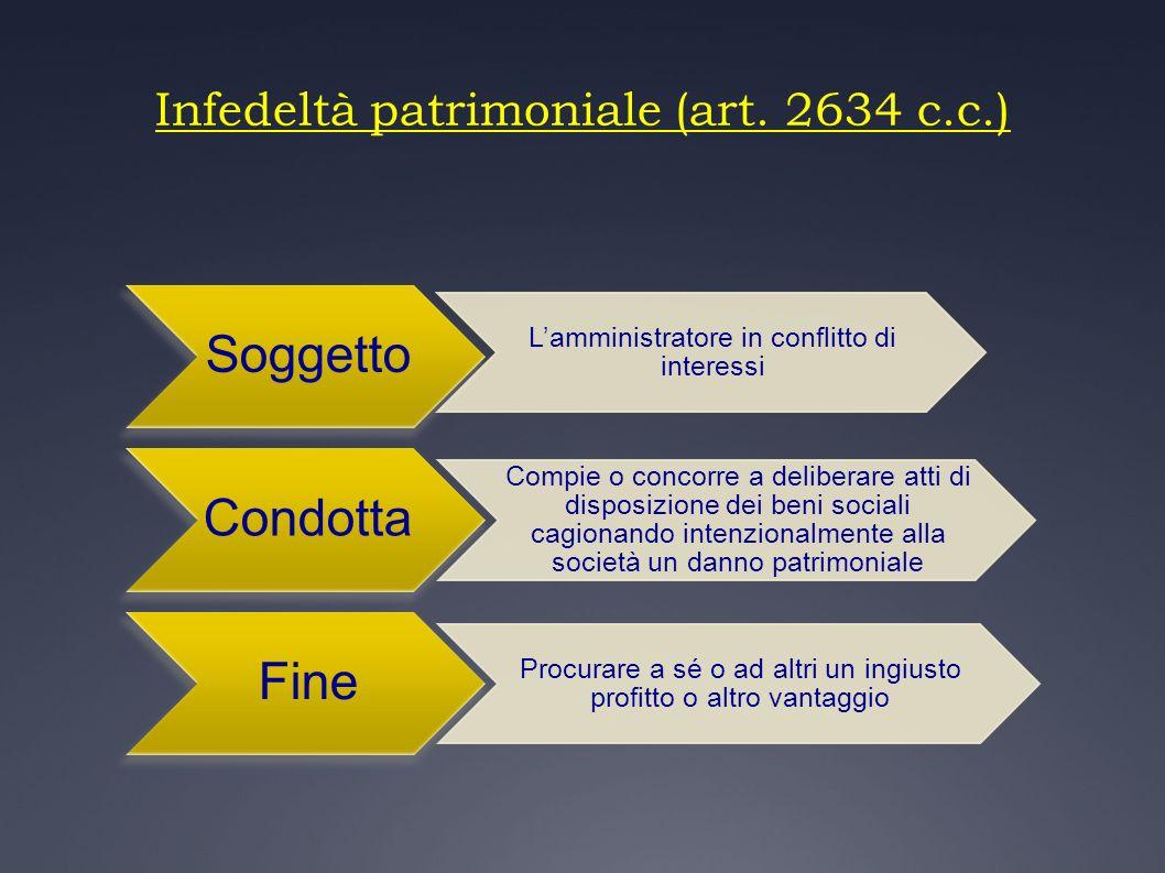 Bancarotta fraudolenta preferenziale (Art.