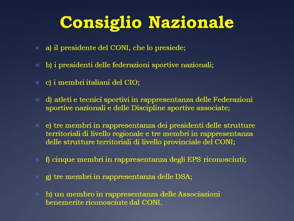Consiglio Nazionale a) il presidente del CONI, che lo presiede; b) i presidenti delle federazioni sportive nazionali; c) i membri italiani del CIO; d)