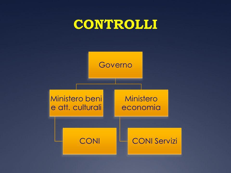 CONTROLLI Governo Ministero beni e att. culturali CONI Ministero economia CONI Servizi