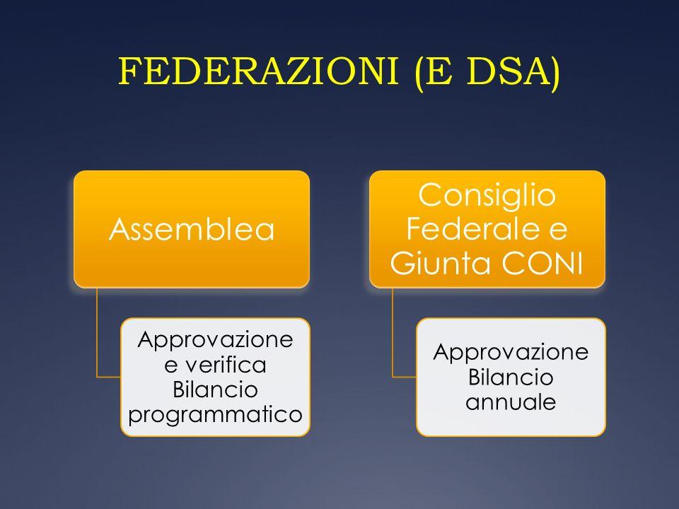 FEDERAZIONI (E DSA) Assemblea Approvazione e verifica Bilancio programmatico Consiglio Federale e Giunta CONI Approvazione Bilancio annuale