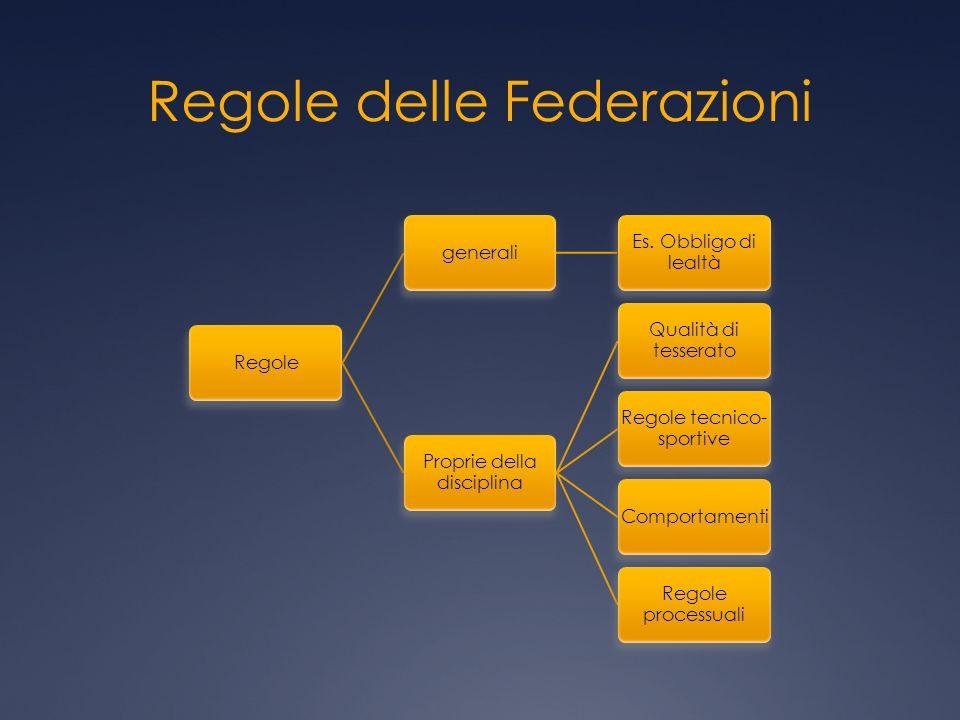 Regole delle Federazioni Regolegenerali Es. Obbligo di lealtà Proprie della disciplina Qualità di tesserato Regole tecnico- sportive Comportamenti Reg