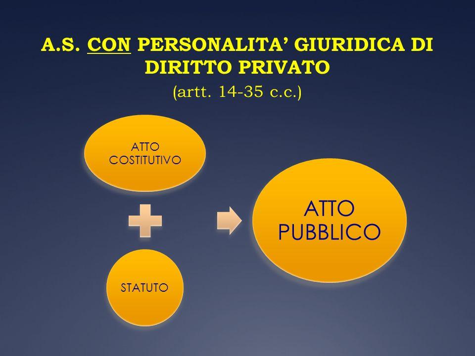 A.S. CON PERSONALITA GIURIDICA DI DIRITTO PRIVATO (artt. 14-35 c.c.) ATTO COSTITUTIVO STATUTO ATTO PUBBLICO
