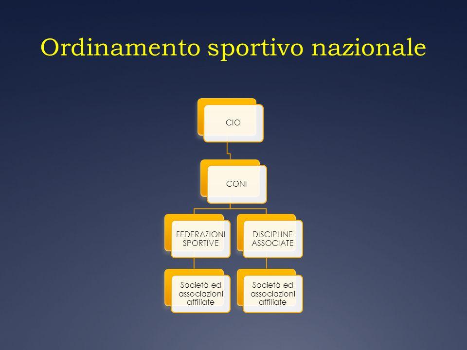 Ordinamento sportivo nazionale CIOCONI FEDERAZIONI SPORTIVE Società ed associazioni affiliate DISCIPLINE ASSOCIATE Società ed associazioni affiliate