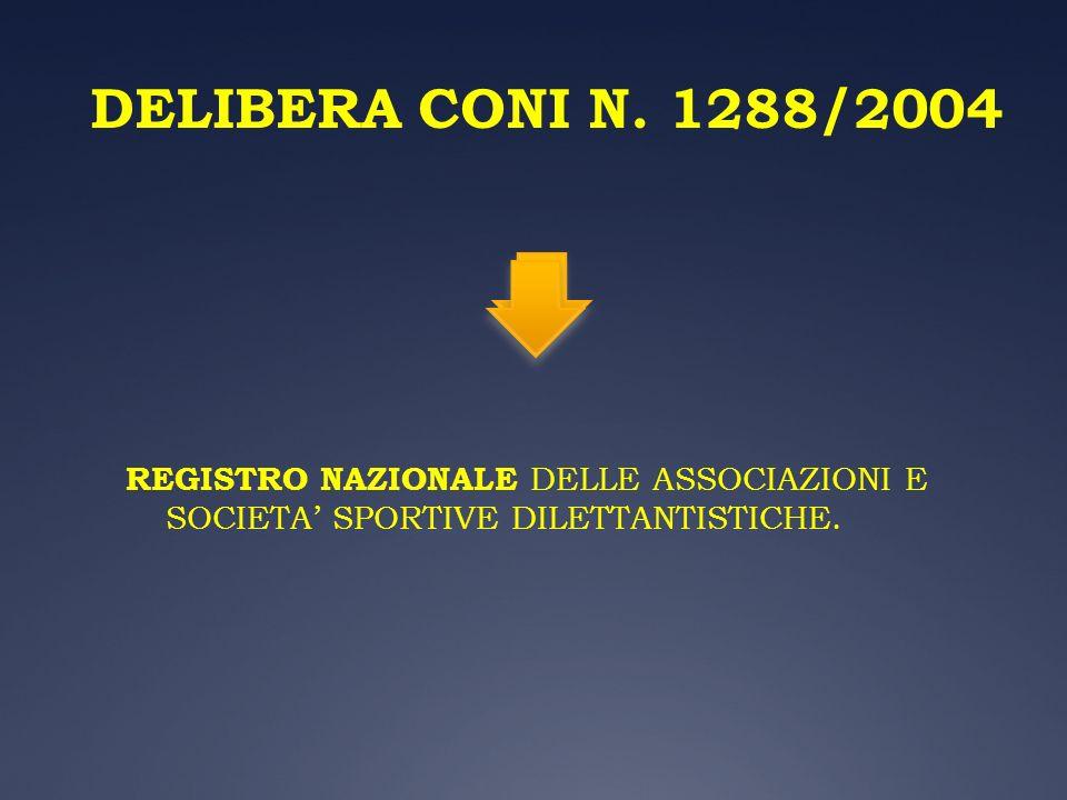 DELIBERA CONI N. 1288/2004 REGISTRO NAZIONALE DELLE ASSOCIAZIONI E SOCIETA SPORTIVE DILETTANTISTICHE.