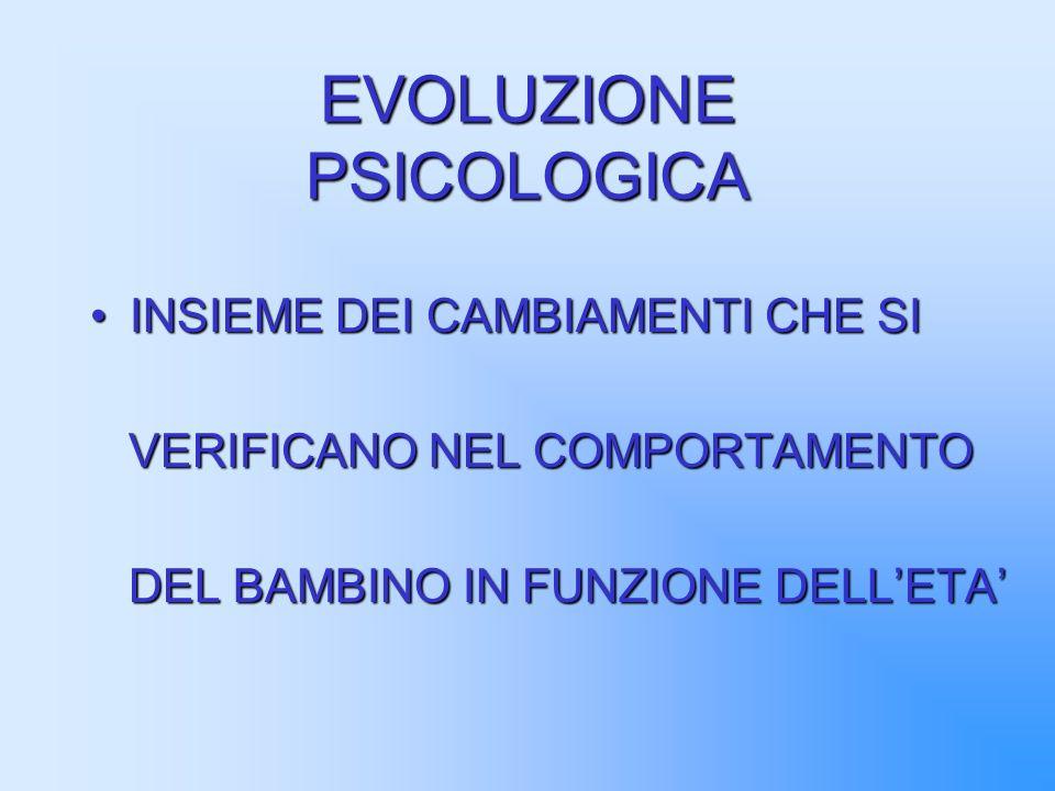 EVOLUZIONE PSICOLOGICA INSIEME DEI CAMBIAMENTI CHE SIINSIEME DEI CAMBIAMENTI CHE SI VERIFICANO NEL COMPORTAMENTO VERIFICANO NEL COMPORTAMENTO DEL BAMBINO IN FUNZIONE DELLETA DEL BAMBINO IN FUNZIONE DELLETA