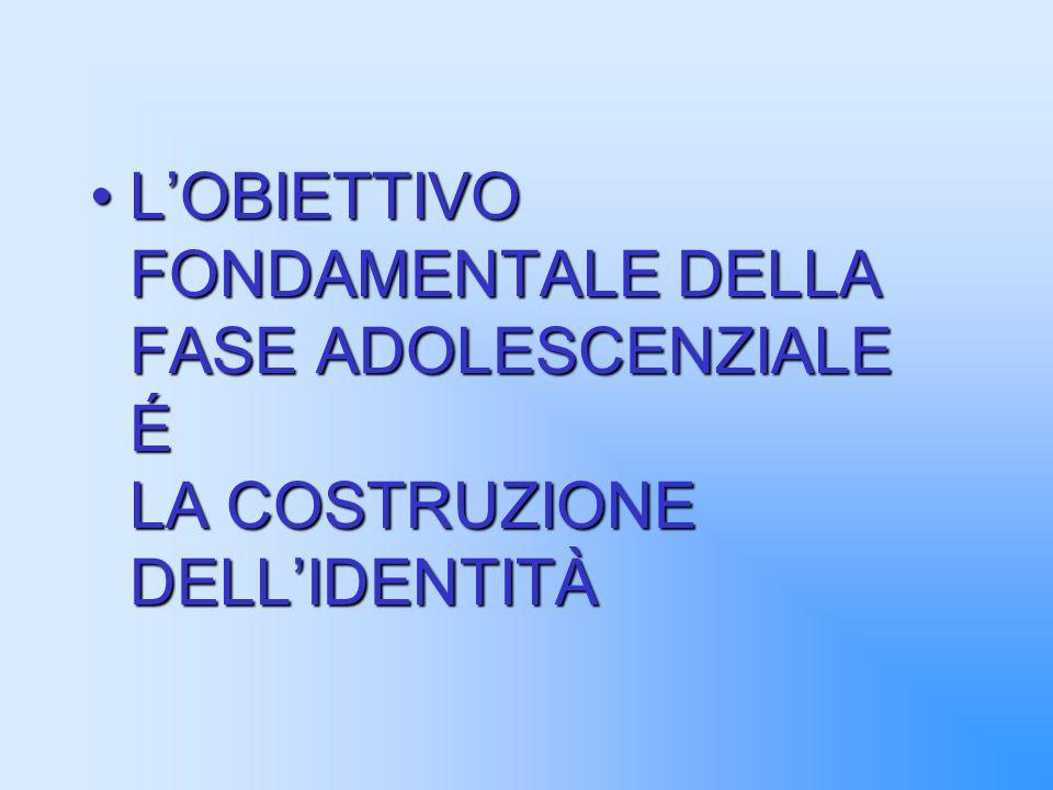 LOBIETTIVO FONDAMENTALE DELLA FASE ADOLESCENZIALE É LA COSTRUZIONE DELLIDENTITÀLOBIETTIVO FONDAMENTALE DELLA FASE ADOLESCENZIALE É LA COSTRUZIONE DELLIDENTITÀ