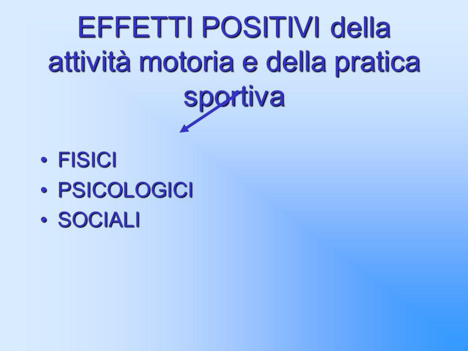 EFFETTI POSITIVI della attività motoria e della pratica sportiva FISICIFISICI PSICOLOGICIPSICOLOGICI SOCIALISOCIALI