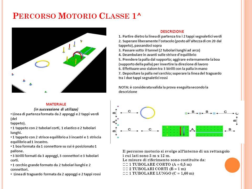 P ERCORSO M OTORIO C LASSE 1^ MATERIALE (in successione di utilizzo) Linea di partenza formata da 2 appoggi e 2 tappi verdi (del tappeto). 1 tappeto c