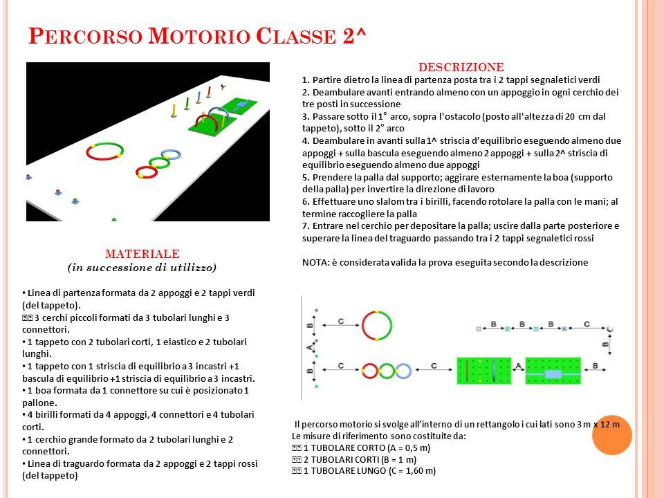 P ERCORSO M OTORIO C LASSE 2^ DESCRIZIONE 1.