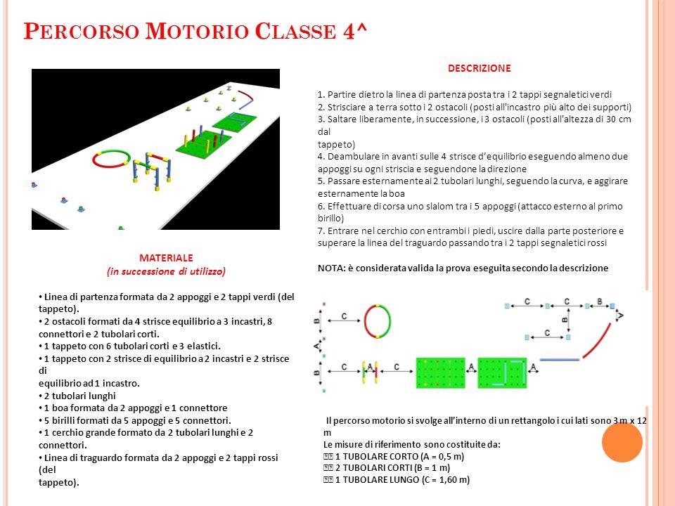 P ERCORSO M OTORIO C LASSE 4^ DESCRIZIONE 1.