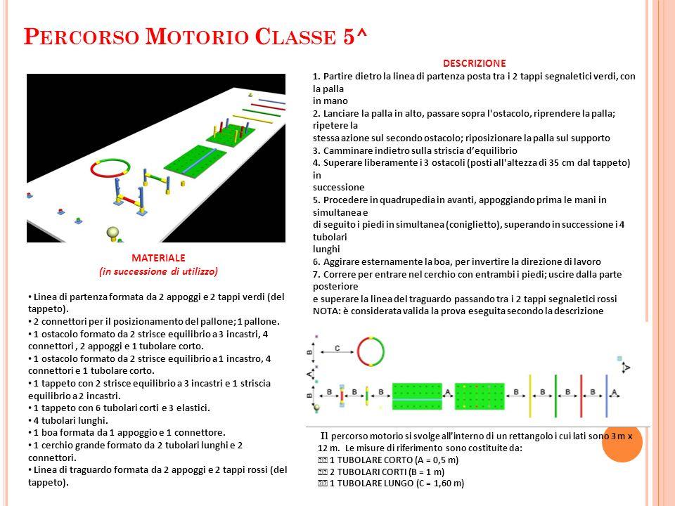 P ERCORSO M OTORIO C LASSE 5^ DESCRIZIONE 1.