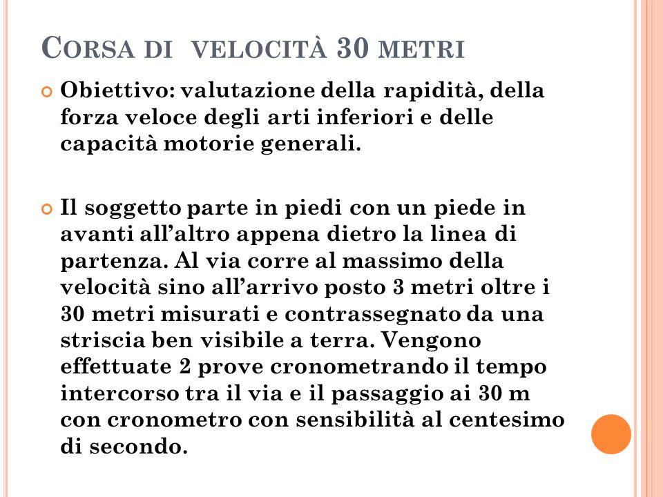 C ORSA DI VELOCITÀ 30 METRI Obiettivo: valutazione della rapidità, della forza veloce degli arti inferiori e delle capacità motorie generali. Il sogge