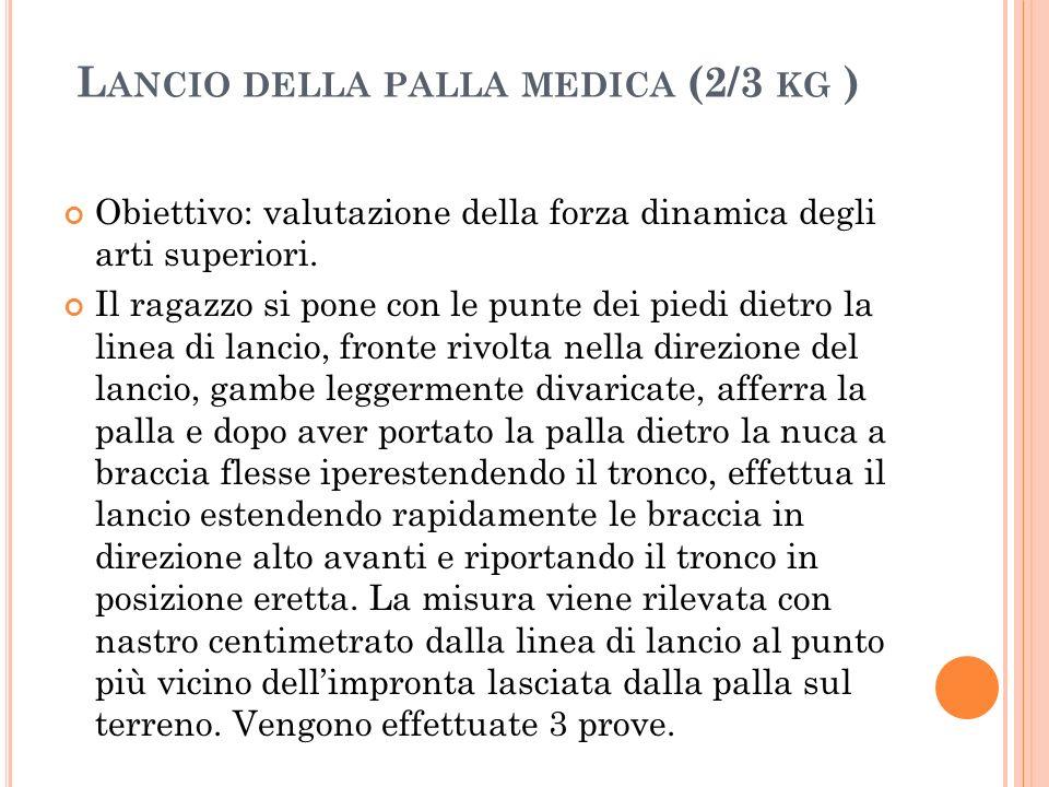 L ANCIO DELLA PALLA MEDICA (2/3 KG ) Obiettivo: valutazione della forza dinamica degli arti superiori. Il ragazzo si pone con le punte dei piedi dietr