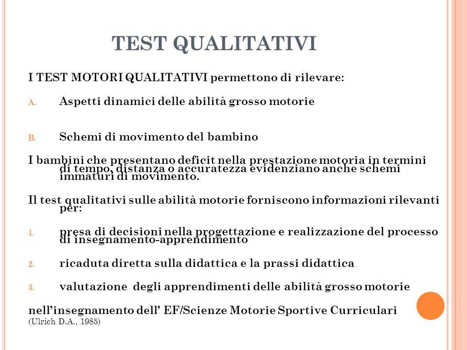 TEST QUALITATIVI I TEST MOTORI QUALITATIVI permettono di rilevare: A. Aspetti dinamici delle abilità grosso motorie B. Schemi di movimento del bambino