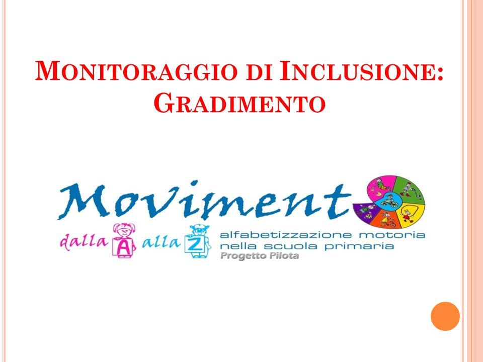 M ONITORAGGIO DI I NCLUSIONE : G RADIMENTO