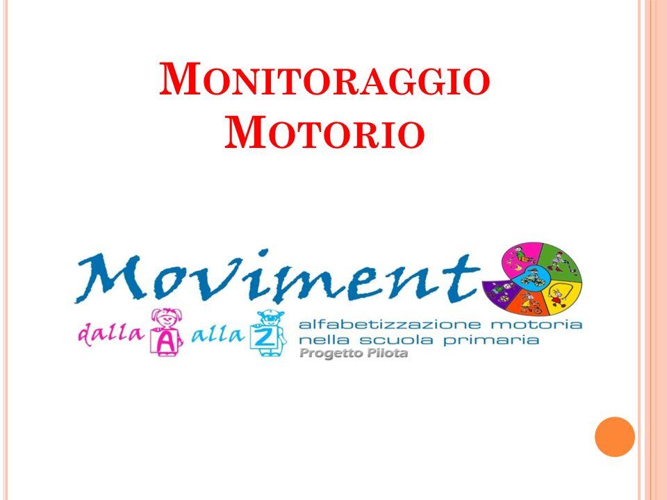 M ONITORAGGIO M OTORIO