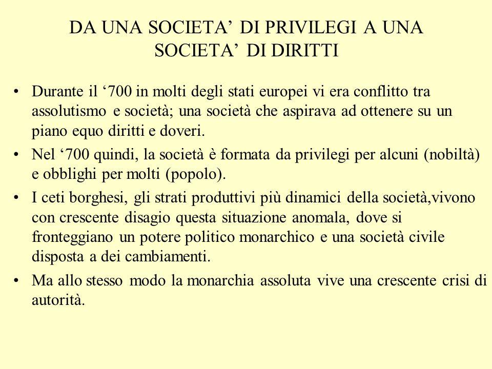 DA UNA SOCIETA DI PRIVILEGI A UNA SOCIETA DI DIRITTI Durante il 700 in molti degli stati europei vi era conflitto tra assolutismo e società; una socie