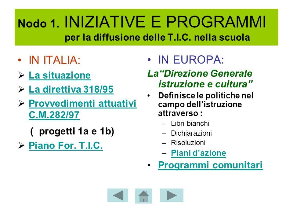 Nodo 1. INIZIATIVE E PROGRAMMI per la diffusione delle T.I.C.