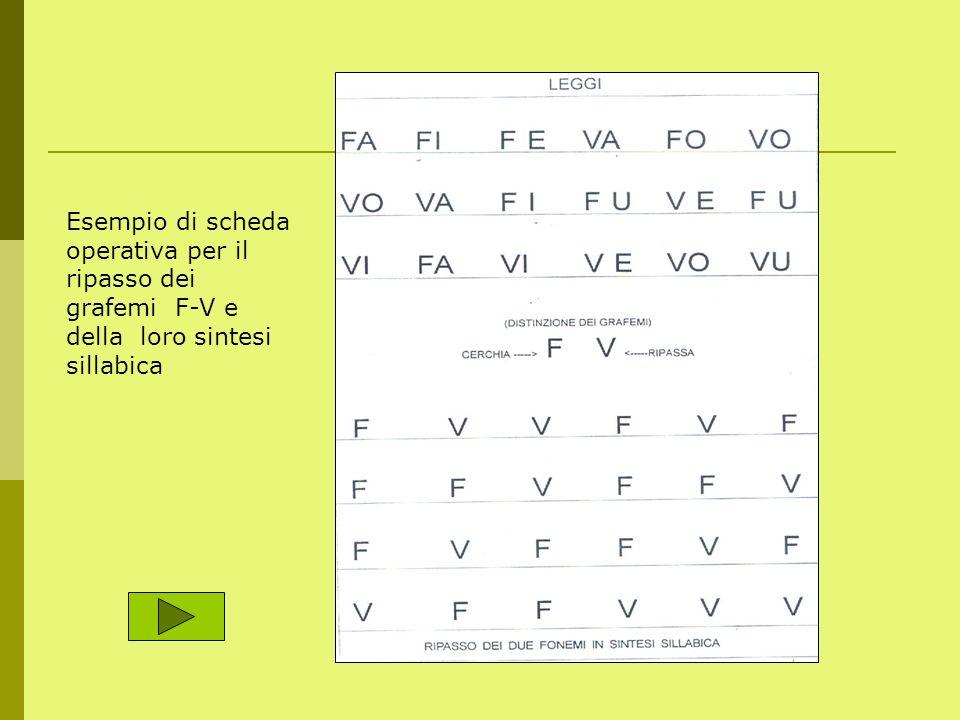 Esempio di scheda operativa per il ripasso dei grafemi F-V e della loro sintesi sillabica