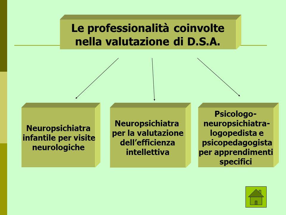 Le professionalità coinvolte nella valutazione di D.S.A. Neuropsichiatra infantile per visite neurologiche Neuropsichiatra per la valutazione delleffi