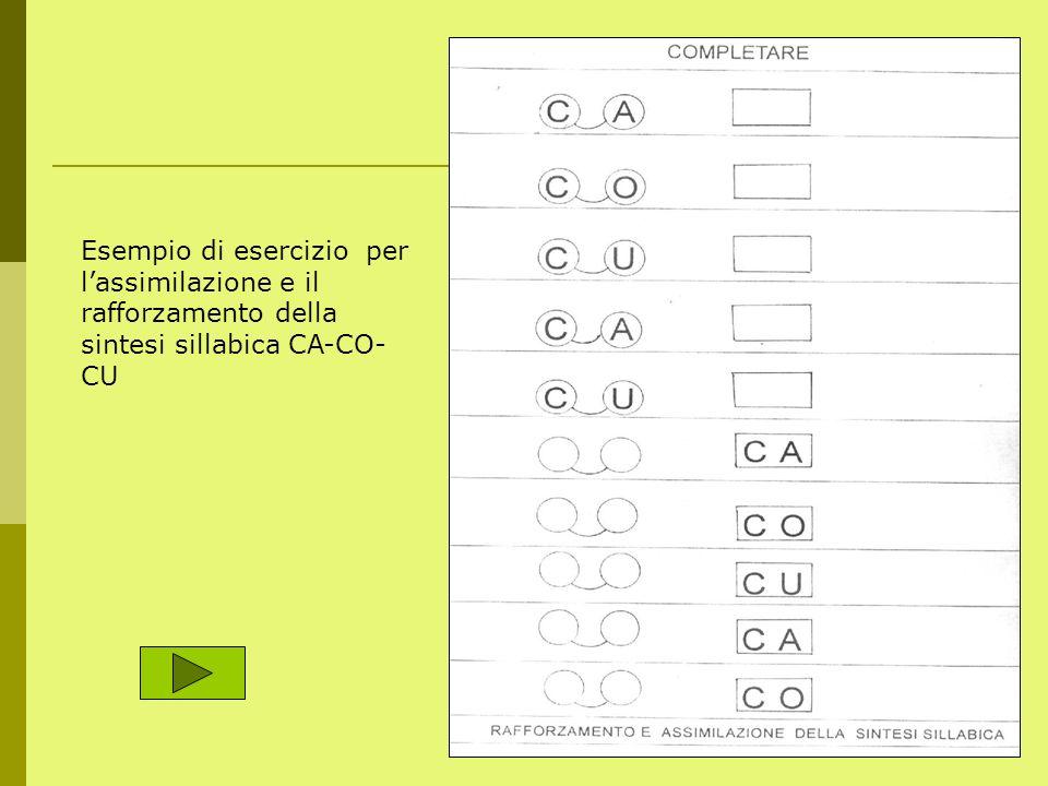 Esempio di esercizio per lassimilazione e il rafforzamento della sintesi sillabica CA-CO- CU