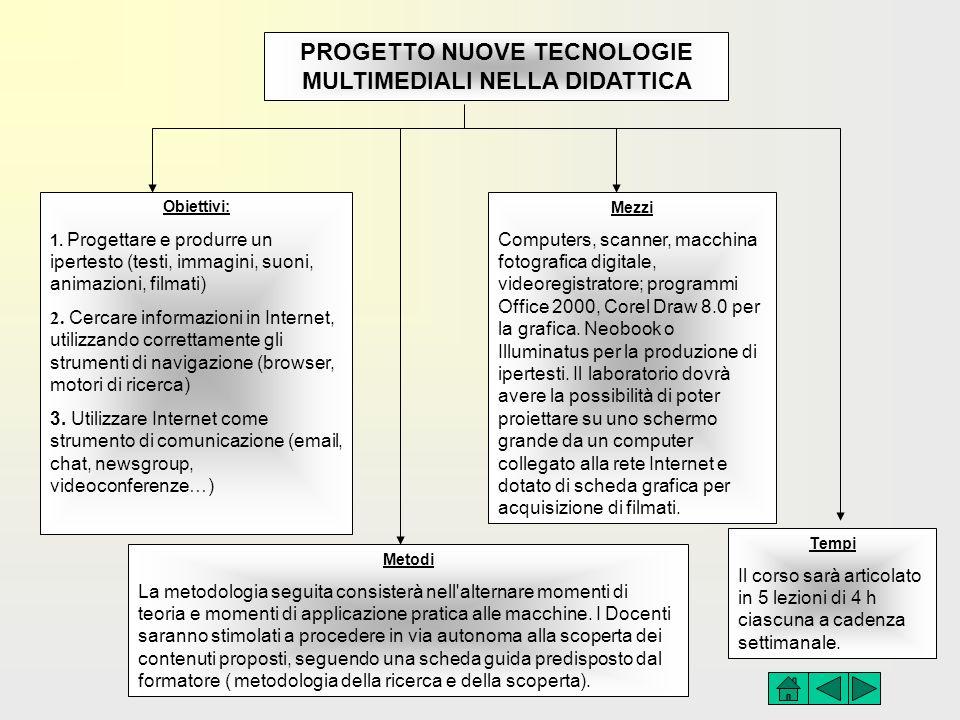 PROGETTO NUOVE TECNOLOGIE MULTIMEDIALI NELLA DIDATTICA Obiettivi: 1. Progettare e produrre un ipertesto (testi, immagini, suoni, animazioni, filmati)