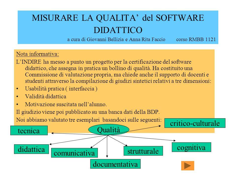 Valutazione di alcuni software didattici 1.