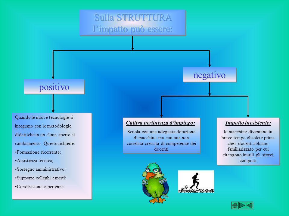 Impatto dellinnovazione didattica e didattico-tecnologica nella scuola affrontato dalle seguenti angolazioni: Impatto dellinnovazione didattica e didattico-tecnologica nella scuola affrontato dalle seguenti angolazioni: struttura organizzazione didattica processi cognitivi