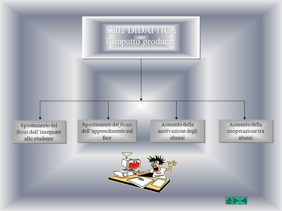 di sgravio Lofferta tecnologica alleggerisce le operazioni di routine del docente di sgravio Lofferta tecnologica alleggerisce le operazioni di routine del docente di razionalizzazione Lofferta tecnologica semplifica gli scambi informativi per le attività allinterno della scuola Per una didattica aggiuntiva differenziata Lofferta tecnologica permette una maggiore diversificazione ed espansione delle modalità didattiche e dei processi di apprendimento (ambienti integrati di autoapprendimento) Per una didattica aggiuntiva differenziata Lofferta tecnologica permette una maggiore diversificazione ed espansione delle modalità didattiche e dei processi di apprendimento (ambienti integrati di autoapprendimento)