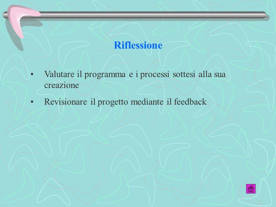 Presentazione Tracciare il progetto nella presentazione e rendere operanti le idee in formato multimediale; Suscitare e mantenere linteresse del pubbl