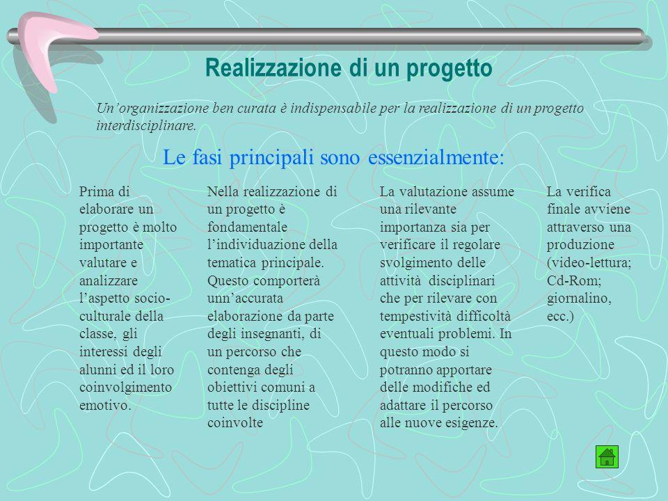 Realizzazione di un progetto Unorganizzazione ben curata è indispensabile per la realizzazione di un progetto interdisciplinare.