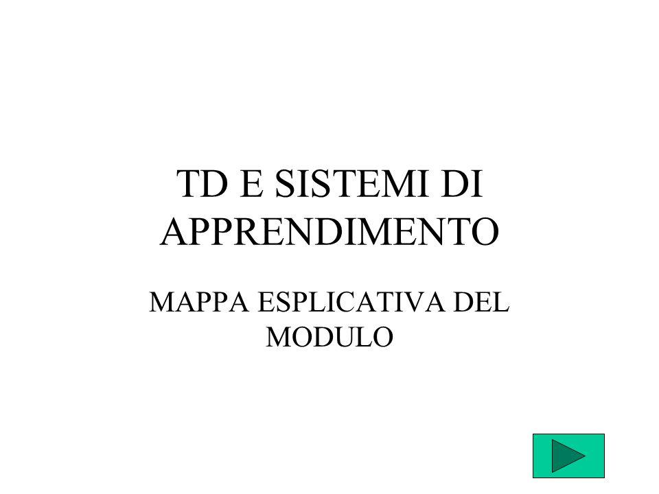TD E SISTEMI DI APPRENDIMENTO MAPPA ESPLICATIVA DEL MODULO