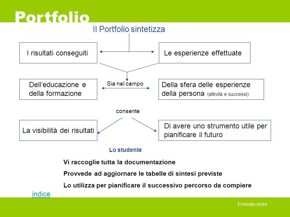 Il Portfolio sintetizza Portfolio Ernesta cicini I risultati conseguitiLe esperienze effettuate Delleducazione e della formazione Della sfera delle es