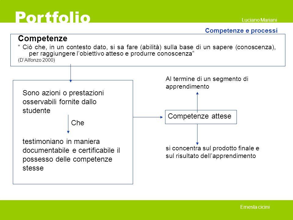 Competenze e processi Competenze Ciò che, in un contesto dato, si sa fare (abilità) sulla base di un sapere (conoscenza), per raggiungere lobiettivo a