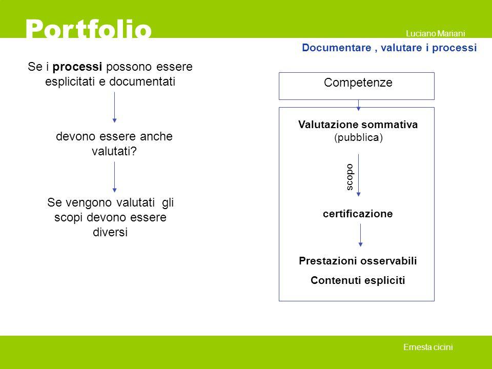 Portfolio Ernesta cicini Documentare, valutare i processi Se i processi possono essere esplicitati e documentati devono essere anche valutati? Se veng
