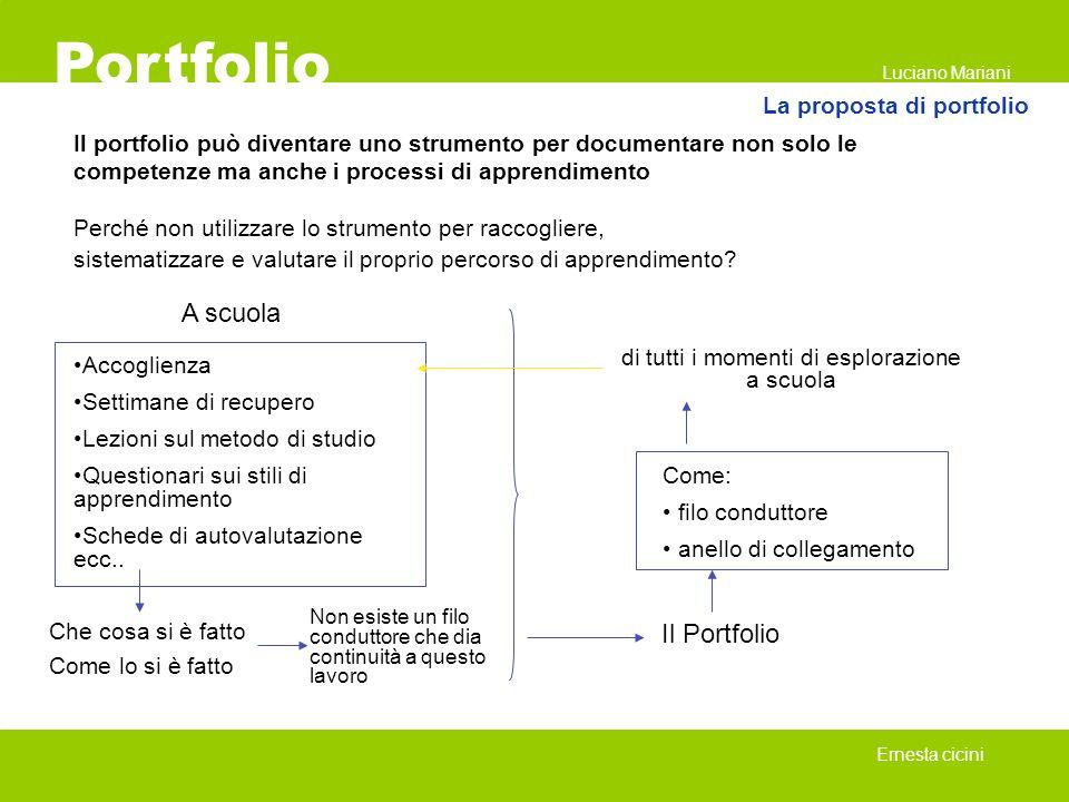Portfolio Ernesta cicini La proposta di portfolio Luciano Mariani Il portfolio può diventare uno strumento per documentare non solo le competenze ma a
