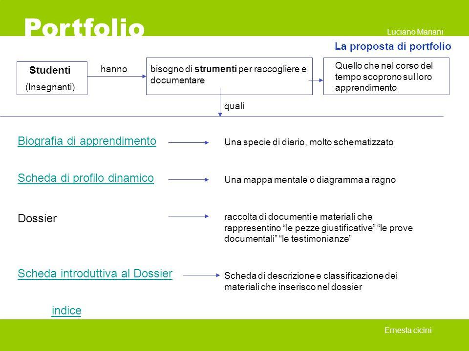 Portfolio Ernesta cicini La proposta di portfolio Luciano Mariani bisogno di strumenti per raccogliere e documentare Studenti (Insegnanti) hanno Quell