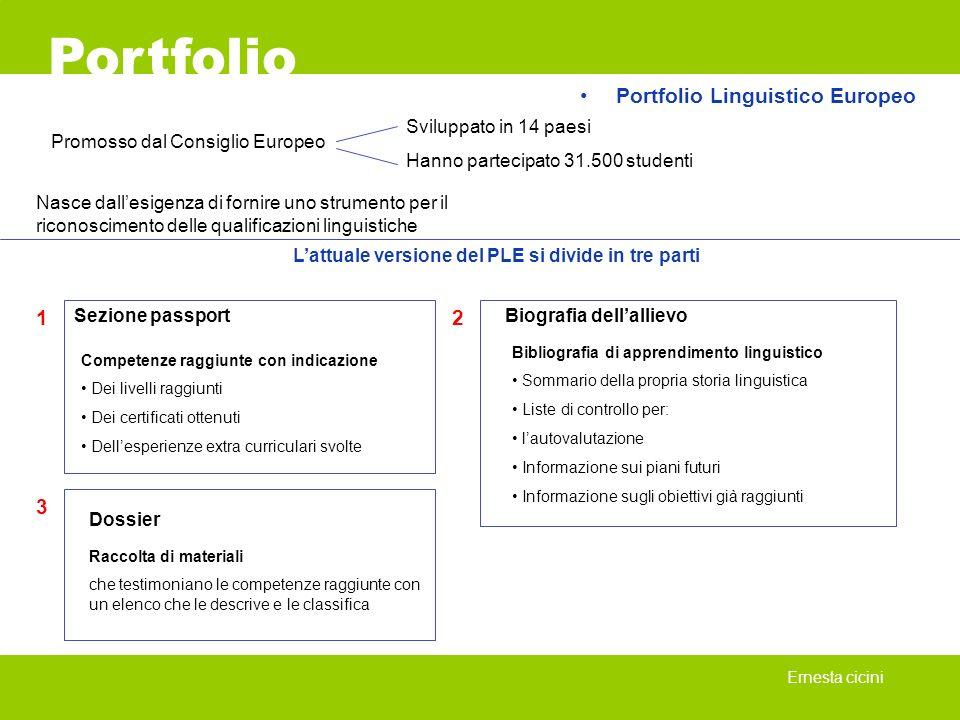 Portfolio Linguistico Europeo Portfolio Ernesta cicini Promosso dal Consiglio Europeo Sviluppato in 14 paesi Hanno partecipato 31.500 studenti Nasce d