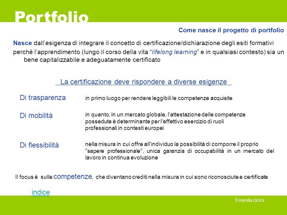Come nasce il progetto di portfolio Nasce dallesigenza di integrare il concetto di certificazione/dichiarazione degli esiti formativi perché lapprendi