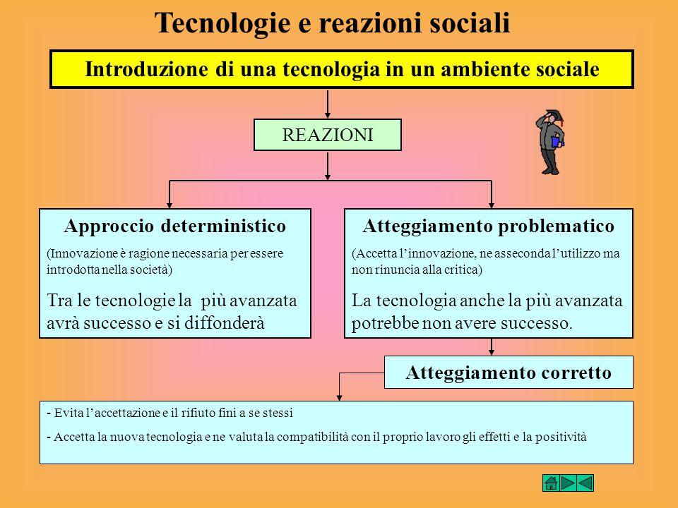 Tecnologie e reazioni sociali Introduzione di una tecnologia in un ambiente sociale REAZIONI Atteggiamento problematico (Accetta linnovazione, ne asse